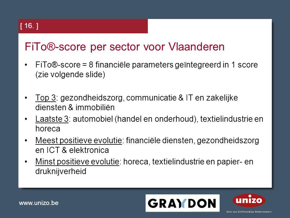 FiTo®-score per sector voor Vlaanderen