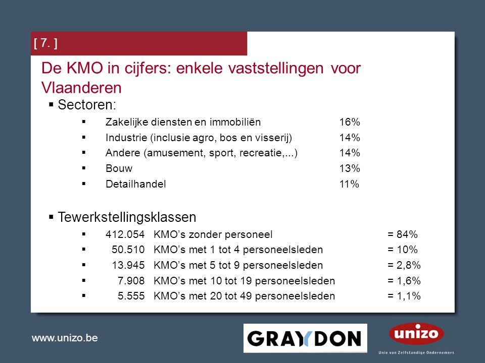 De KMO in cijfers: enkele vaststellingen voor Vlaanderen
