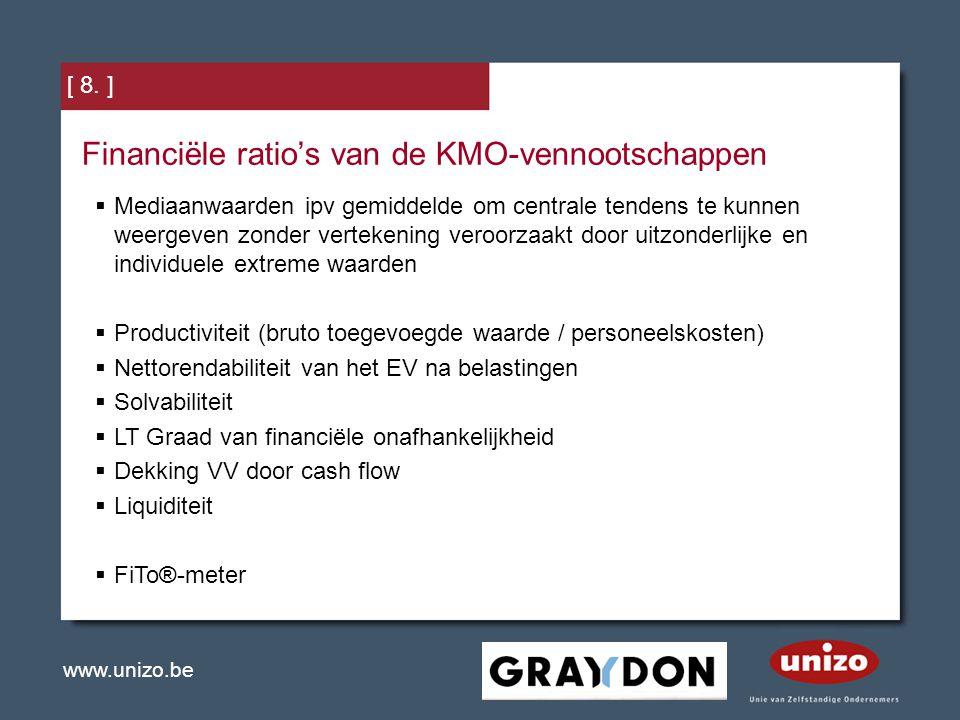 Financiële ratio's van de KMO-vennootschappen