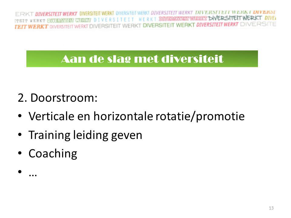 2. Doorstroom: Verticale en horizontale rotatie/promotie Training leiding geven Coaching …