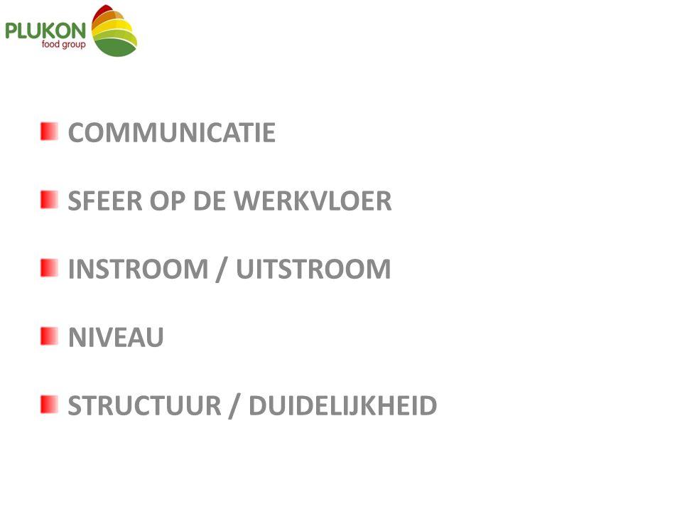 COMMUNICATIE SFEER OP DE WERKVLOER INSTROOM / UITSTROOM NIVEAU STRUCTUUR / DUIDELIJKHEID