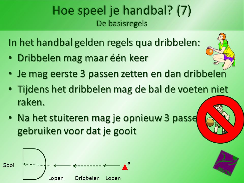 Hoe speel je handbal (7) De basisregels