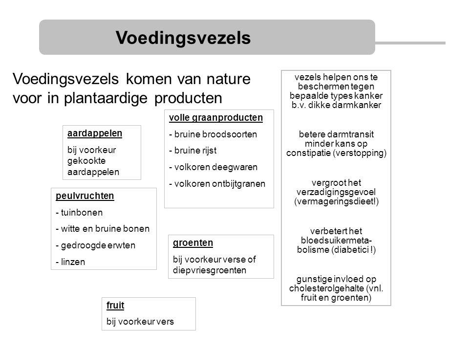 Voedingsvezels Voedingsvezels komen van nature voor in plantaardige producten.