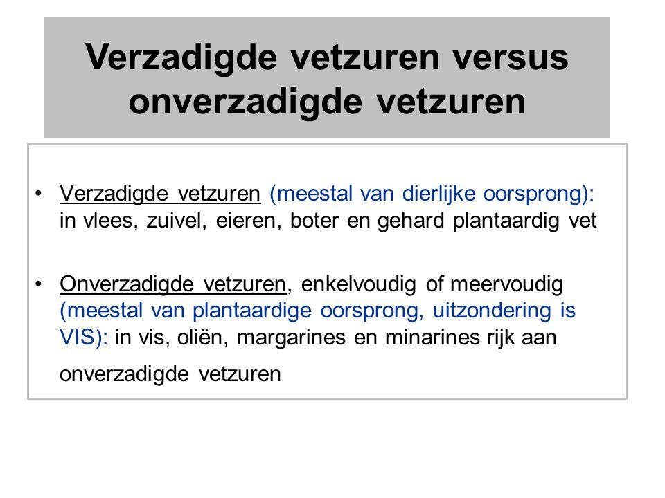 Verzadigde vetzuren versus onverzadigde vetzuren