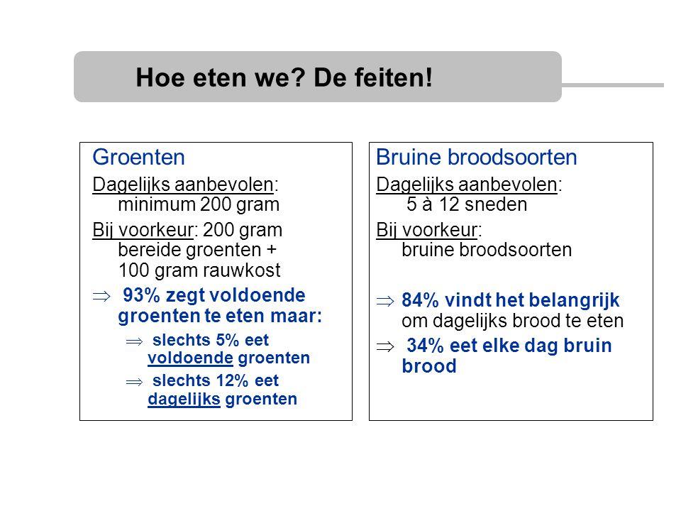 Hoe eten we De feiten! Groenten Bruine broodsoorten