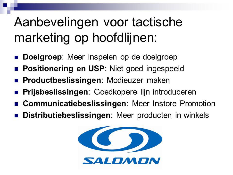 Aanbevelingen voor tactische marketing op hoofdlijnen: