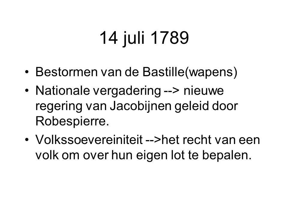 14 juli 1789 Bestormen van de Bastille(wapens)