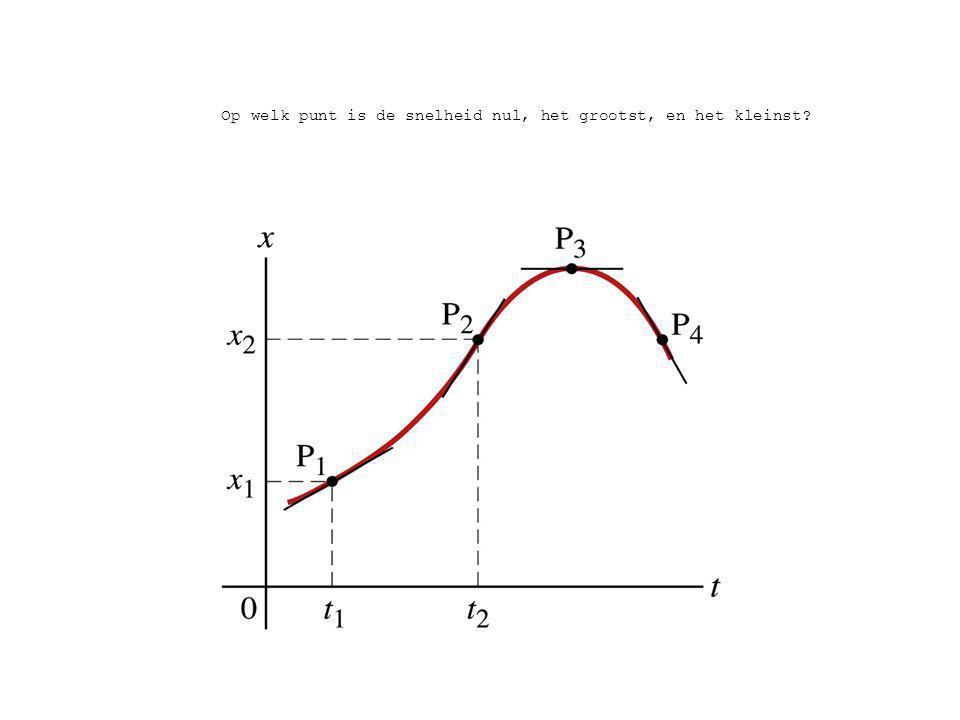 Op welk punt is de snelheid nul, het grootst, en het kleinst