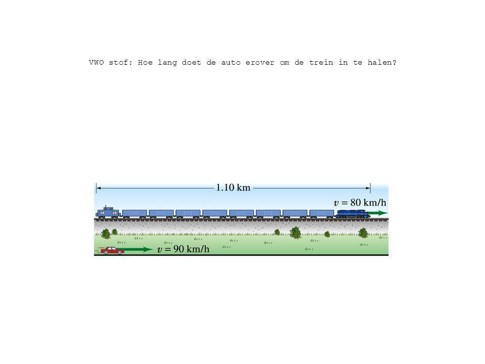 VWO stof: Hoe lang doet de auto erover om de trein in te halen