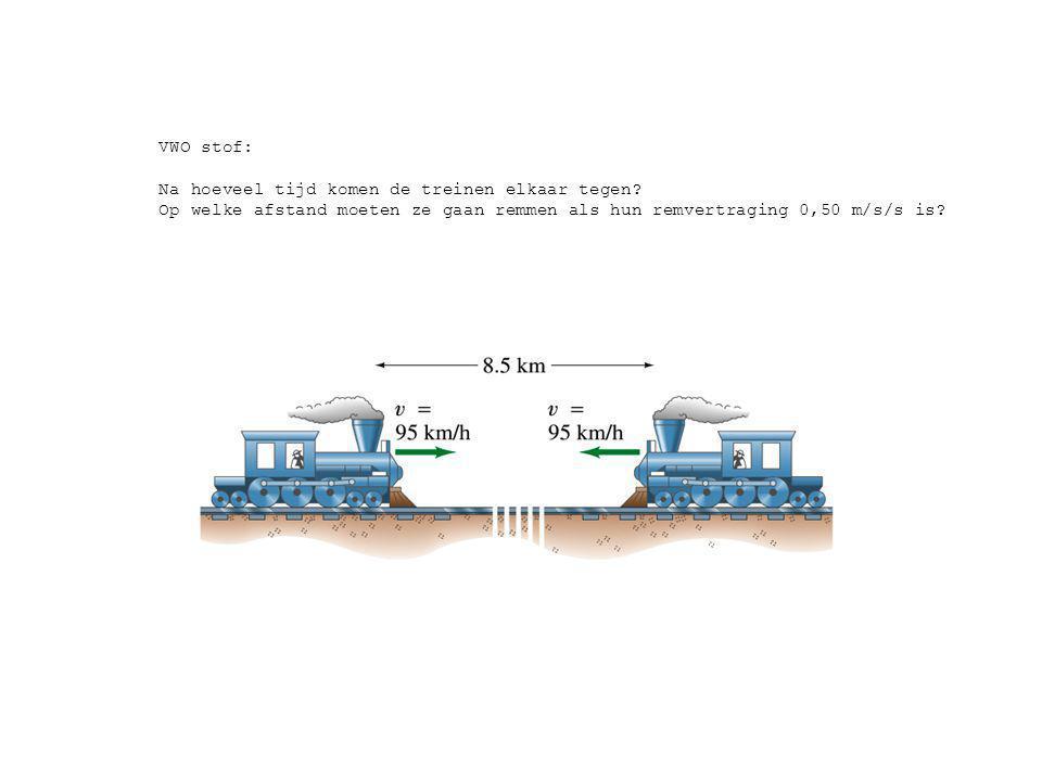 VWO stof: Na hoeveel tijd komen de treinen elkaar tegen