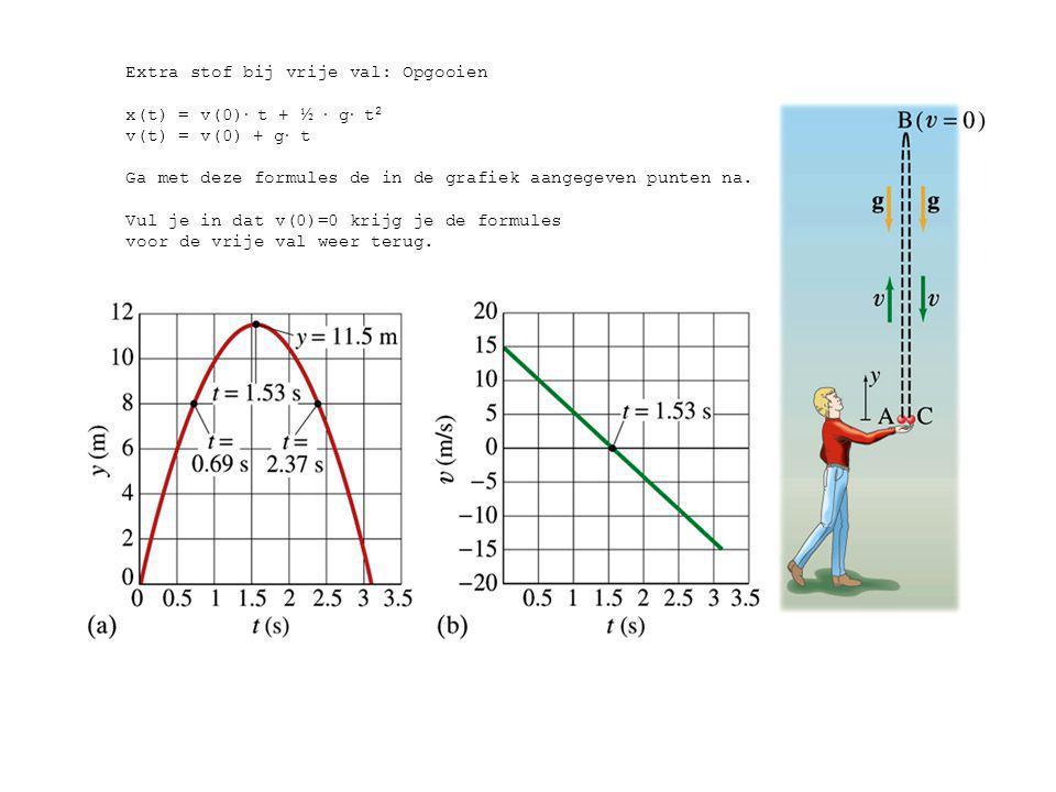 Extra stof bij vrije val: Opgooien x(t) = v(0)· t + ½ · g· t2 v(t) = v(0) + g· t Ga met deze formules de in de grafiek aangegeven punten na.