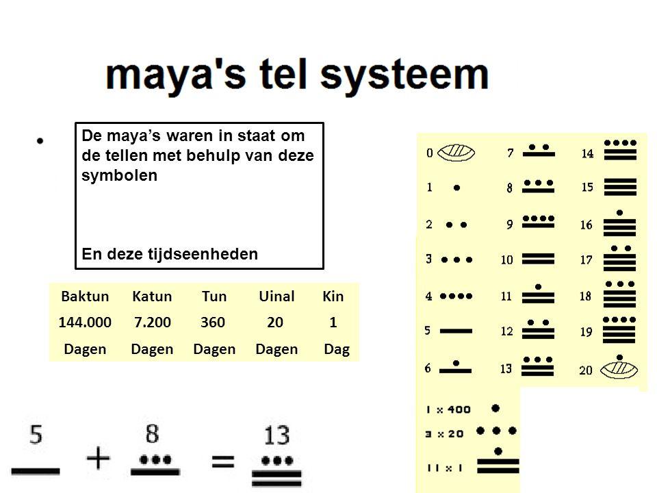 De maya's waren in staat om de tellen met behulp van deze symbolen