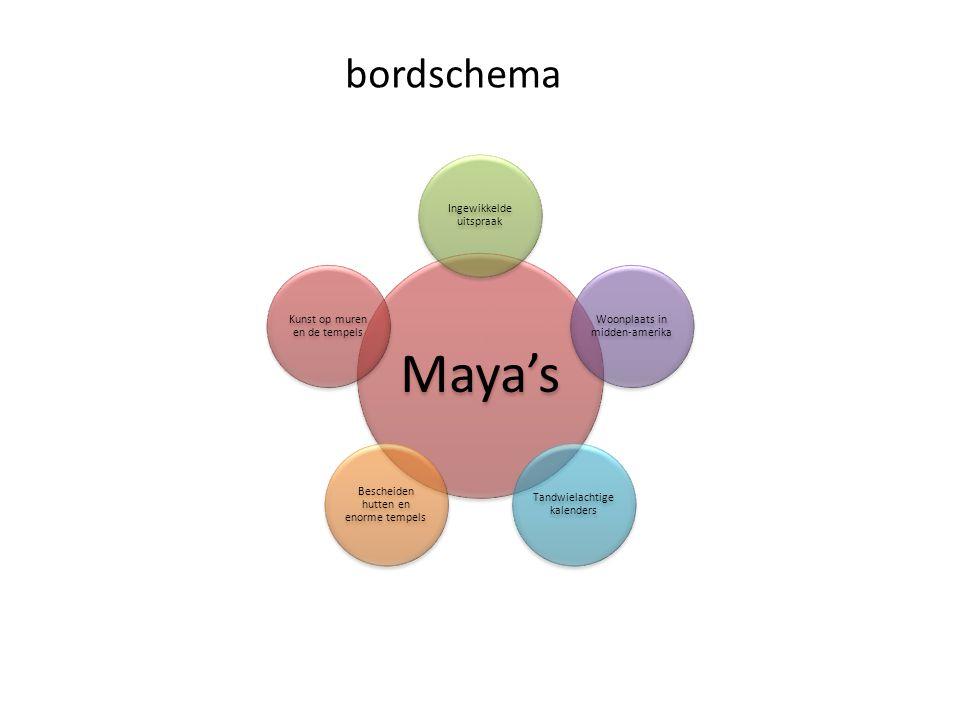 Maya's bordschema G d Ingewikkelde uitspraak