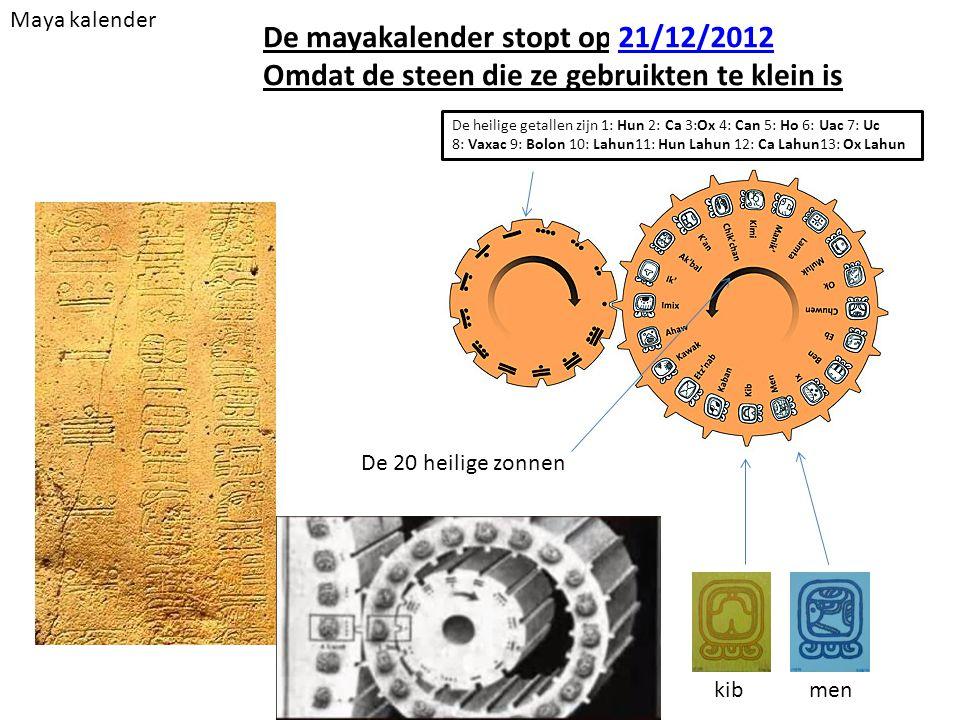 De mayakalender stopt op 21/12/2012