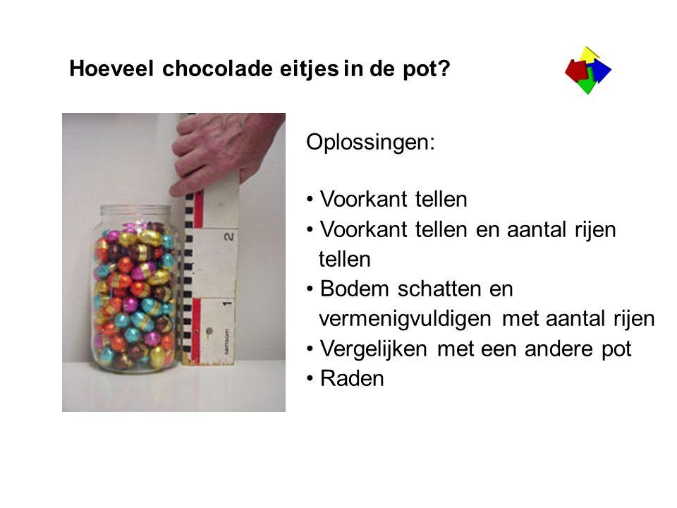 Hoeveel chocolade eitjes in de pot