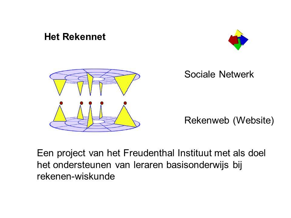 Het Rekennet Sociale Netwerk. Rekenweb (Website) Een project van het Freudenthal Instituut met als doel.