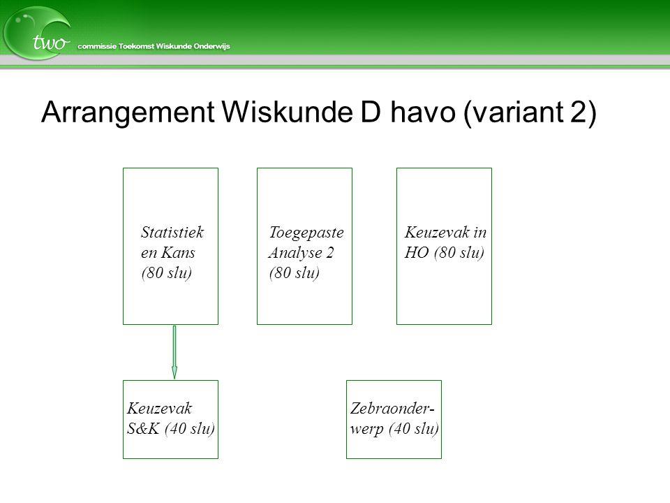 Arrangement Wiskunde D havo (variant 2)