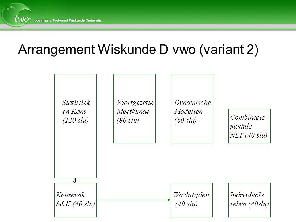 Arrangement Wiskunde D vwo (variant 2)