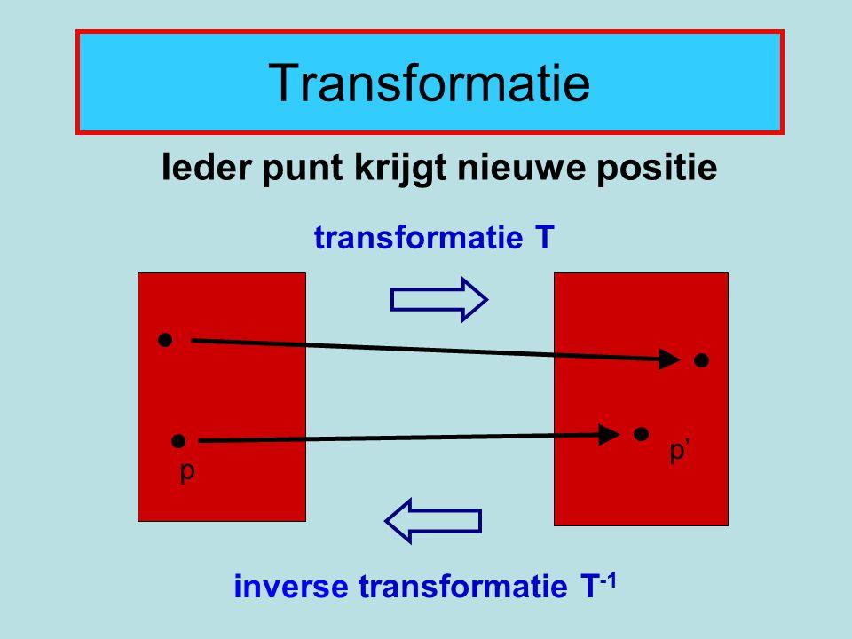 Transformatie transformatie T inverse transformatie T-1
