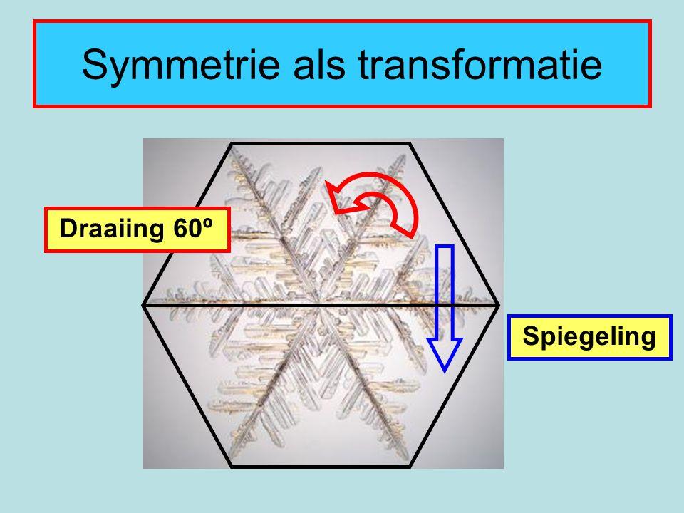 Symmetrie als transformatie