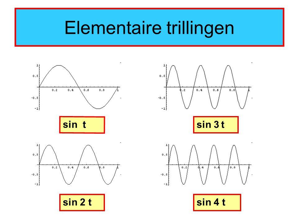 Elementaire trillingen