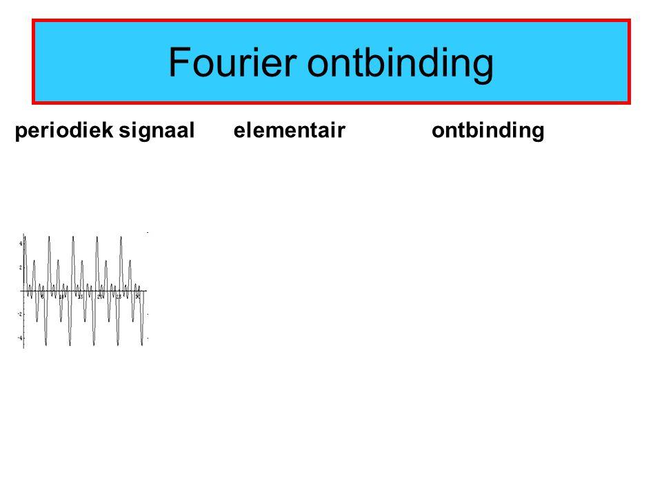 Fourier ontbinding periodiek signaal elementair ontbinding