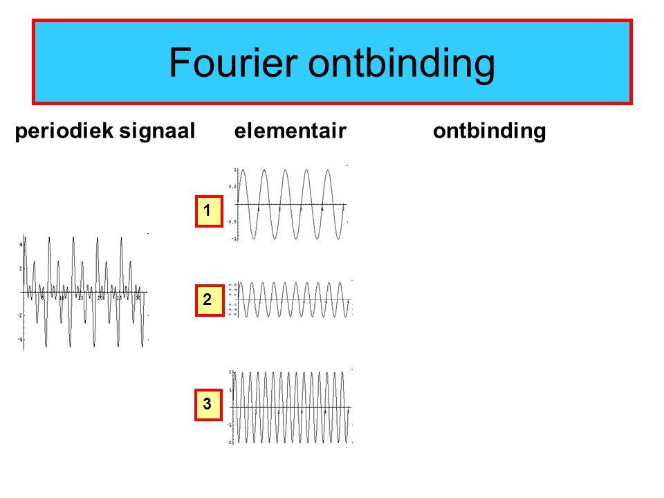 Fourier ontbinding periodiek signaal elementair ontbinding 1 2 3