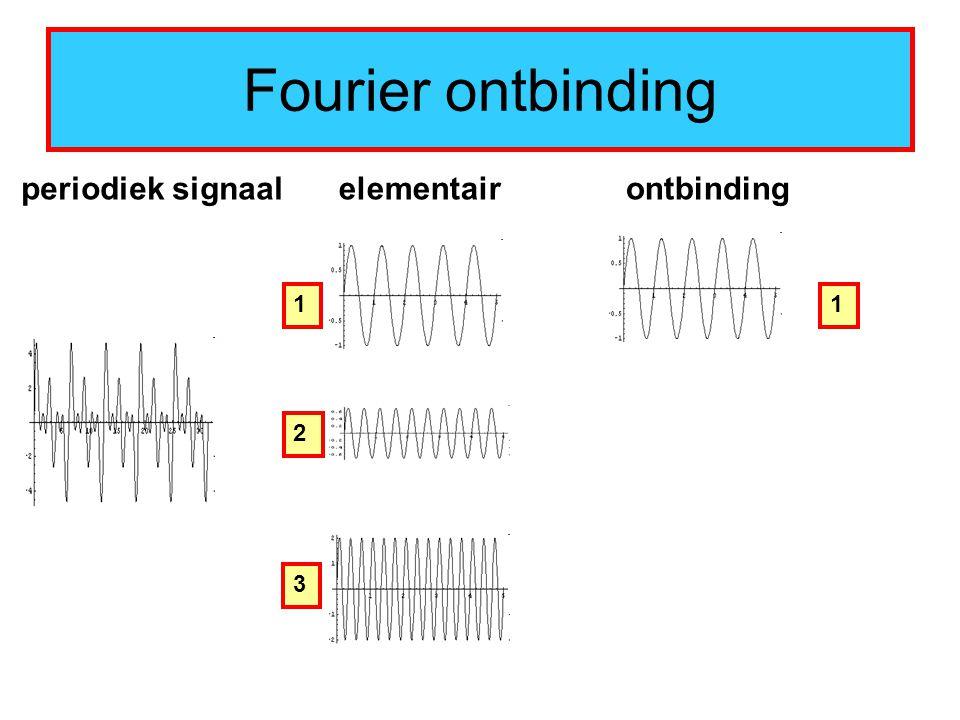 Fourier ontbinding periodiek signaal elementair ontbinding 1 1 2 3