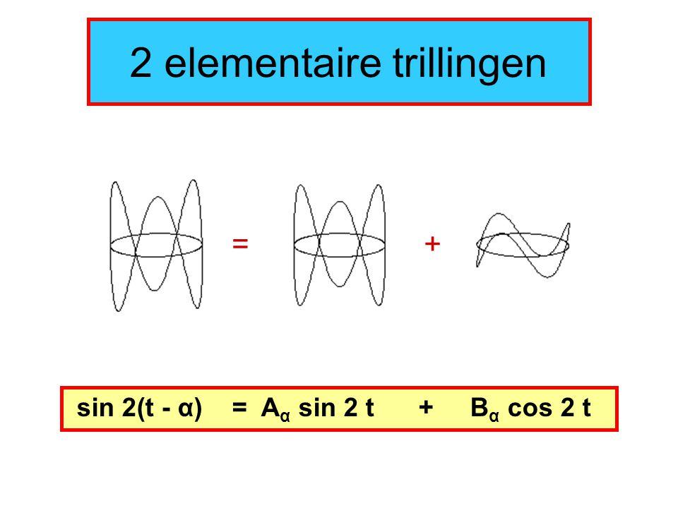 2 elementaire trillingen