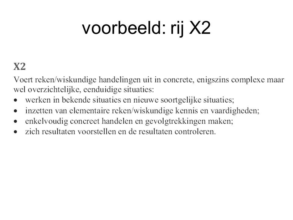 voorbeeld: rij X2 17