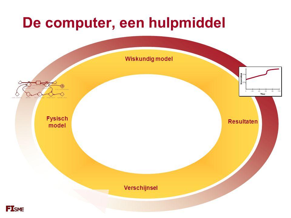 De computer, een hulpmiddel