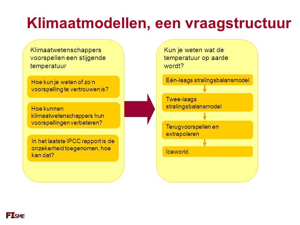 Klimaatmodellen, een vraagstructuur