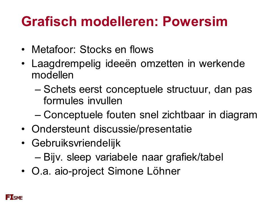 Grafisch modelleren: Powersim