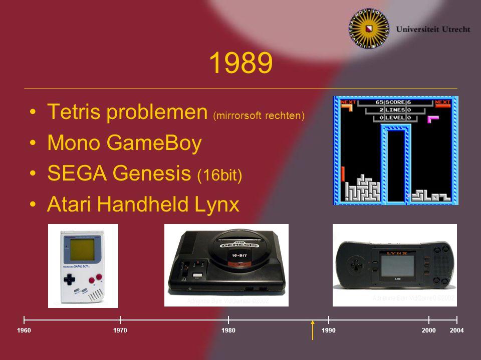 1989 Tetris problemen (mirrorsoft rechten) Mono GameBoy