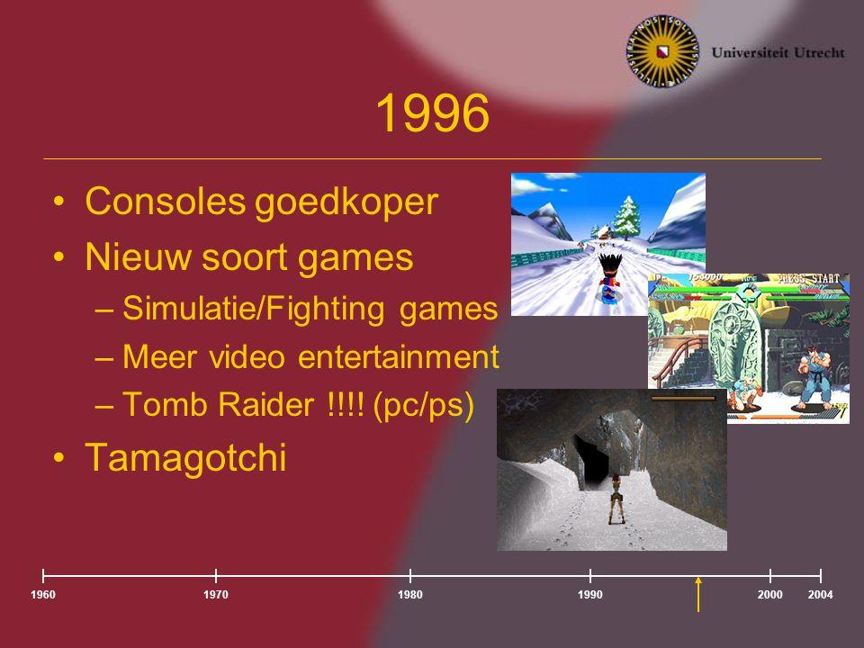 1996 Consoles goedkoper Nieuw soort games Tamagotchi