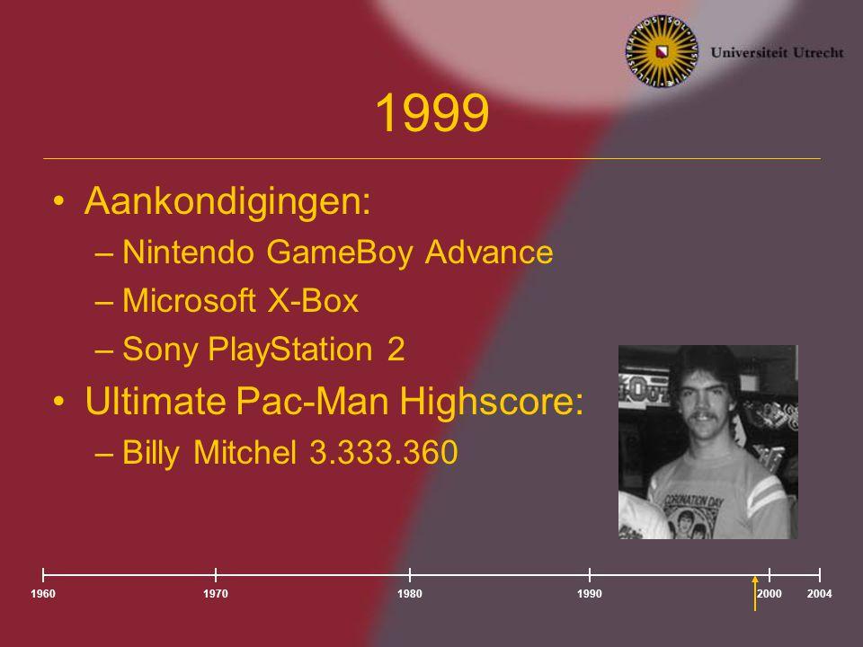 1999 Aankondigingen: Ultimate Pac-Man Highscore: