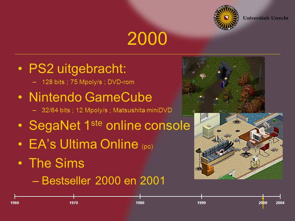 2000 PS2 uitgebracht: Nintendo GameCube SegaNet 1ste online console