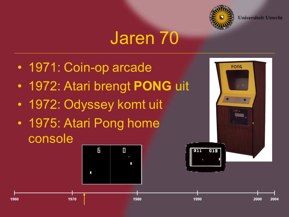 Jaren 70 1971: Coin-op arcade 1972: Atari brengt PONG uit