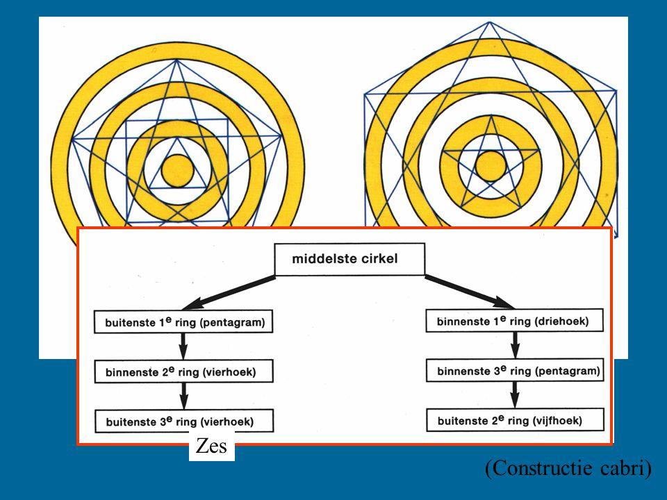 Zes (Constructie cabri)