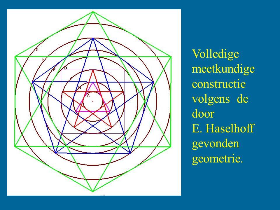 Volledige meetkundige constructie volgens de door E. Haselhoff gevonden geometrie.