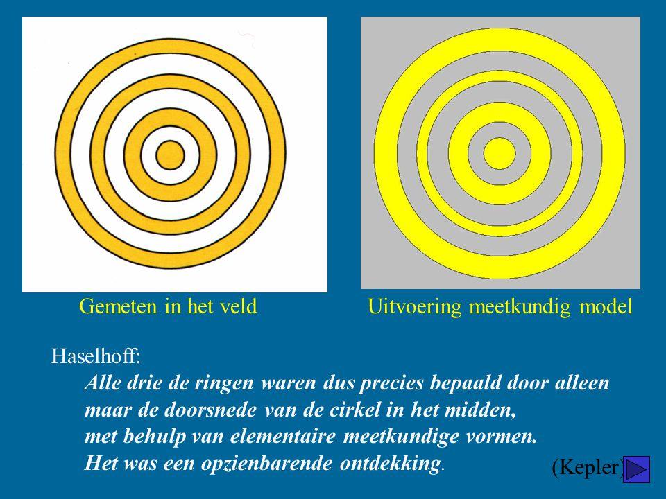 Gemeten in het veld Uitvoering meetkundig model. Haselhoff: Alle drie de ringen waren dus precies bepaald door alleen.