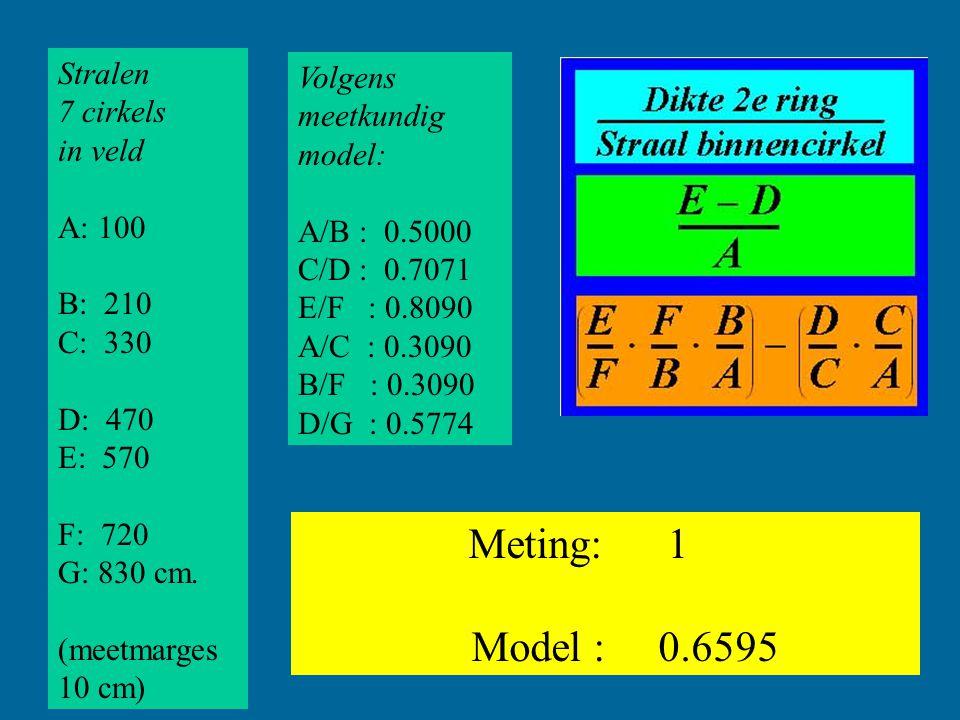 Meting: 1 Model : 0.6595 Stralen Volgens 7 cirkels meetkundig in veld