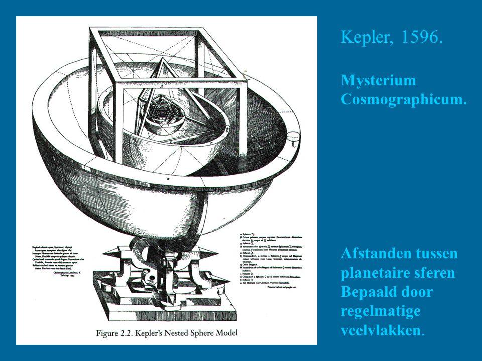 Kepler, 1596. Mysterium Cosmographicum. Afstanden tussen