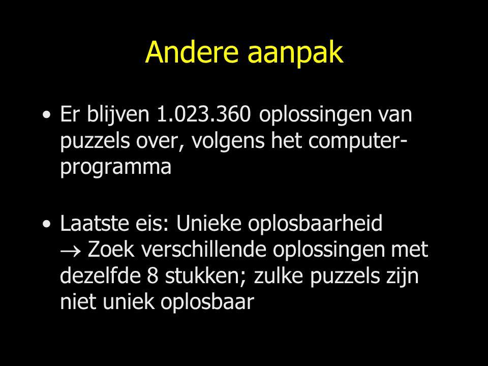 Andere aanpak Er blijven 1.023.360 oplossingen van puzzels over, volgens het computer-programma.