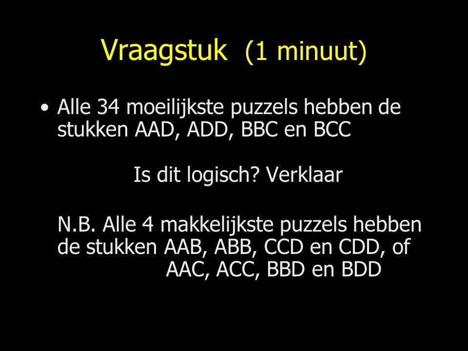 Vraagstuk (1 minuut) Alle 34 moeilijkste puzzels hebben de stukken AAD, ADD, BBC en BCC Is dit logisch Verklaar.