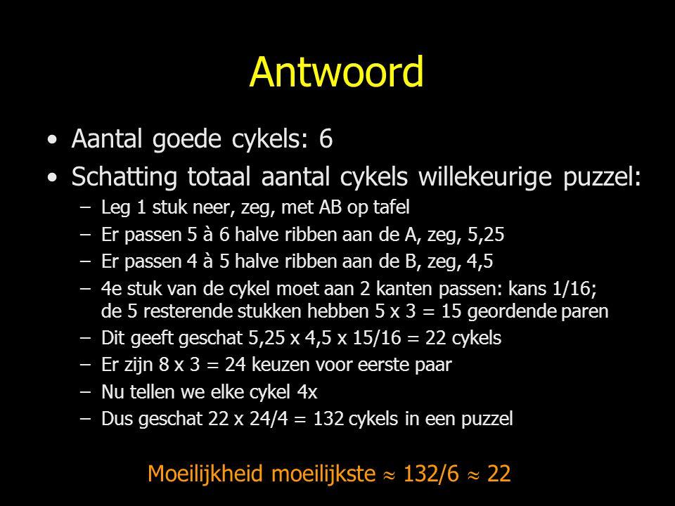 Antwoord Aantal goede cykels: 6
