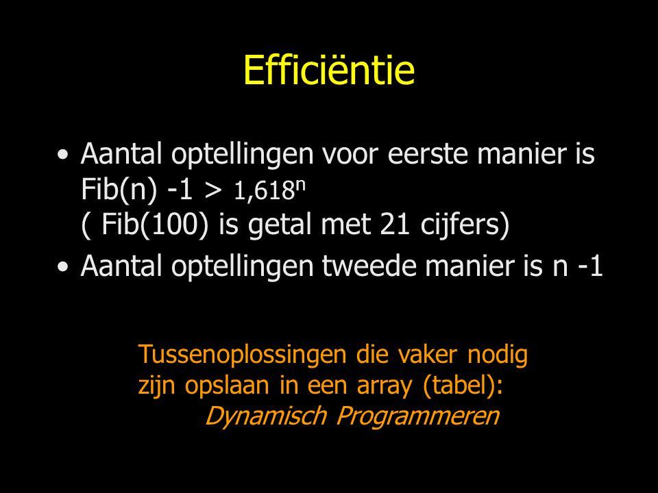 Efficiëntie Aantal optellingen voor eerste manier is Fib(n) -1 > 1,618n ( Fib(100) is getal met 21 cijfers)