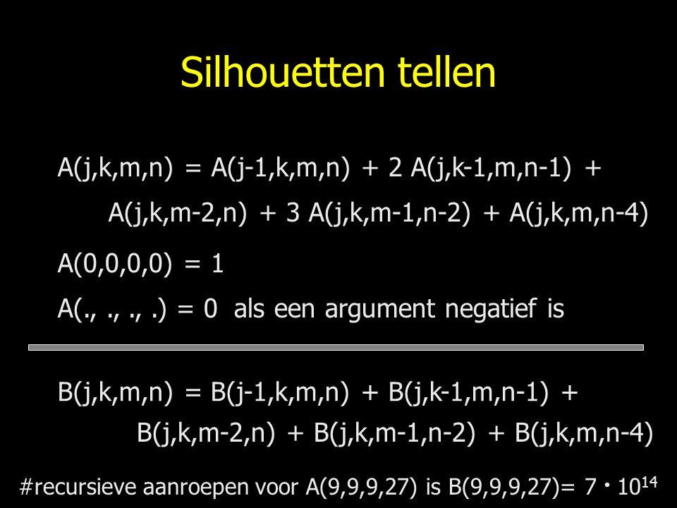 Silhouetten tellen A(j,k,m,n) = A(j-1,k,m,n) + 2 A(j,k-1,m,n-1) +