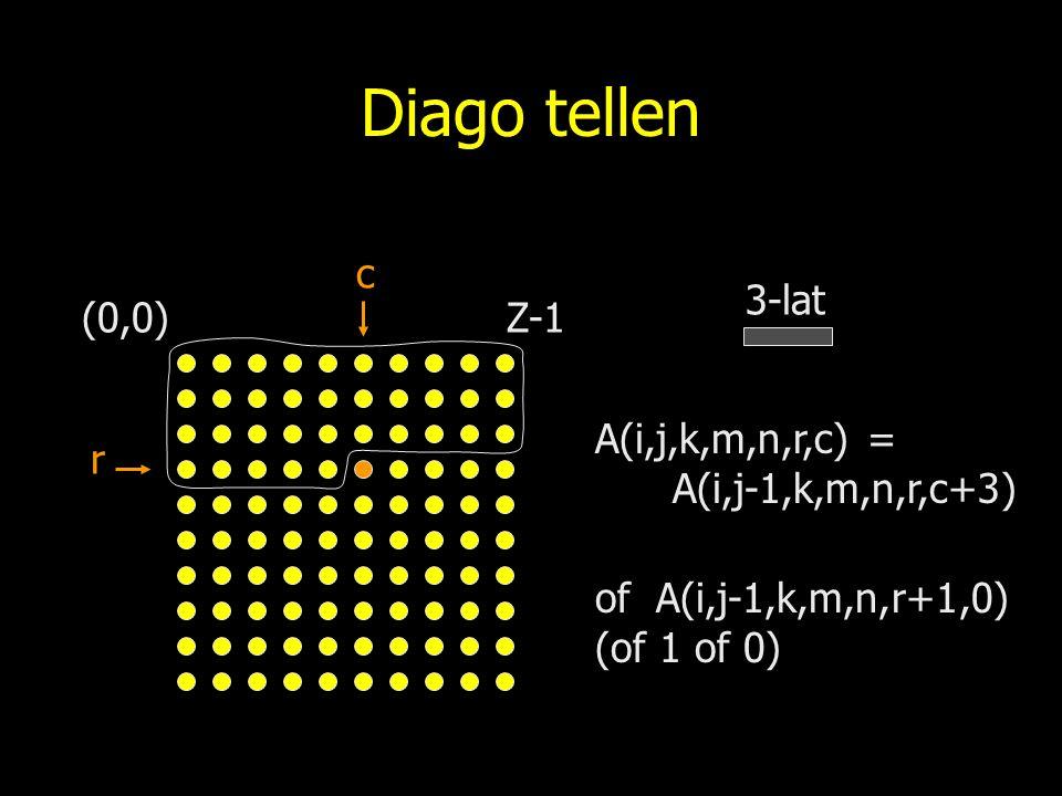 Diago tellen c 3-lat (0,0) Z-1 A(i,j,k,m,n,r,c) = A(i,j-1,k,m,n,r,c+3)