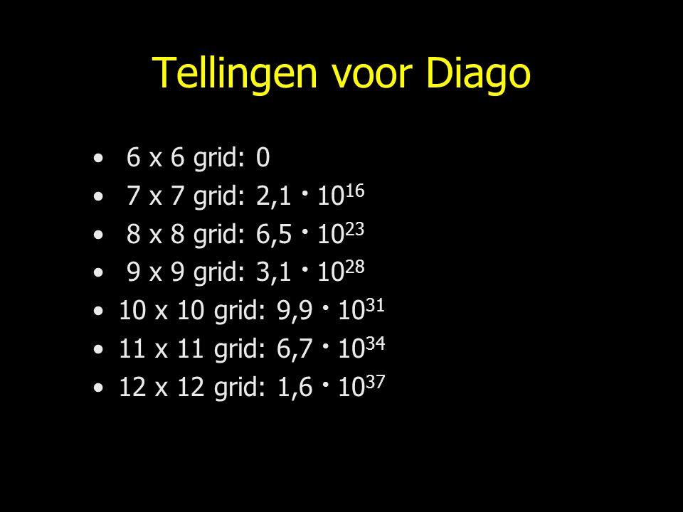 Tellingen voor Diago 6 x 6 grid: 0 7 x 7 grid: 2,1 • 1016